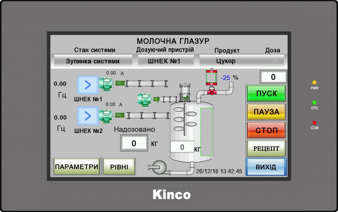 Увеличение производительности автоматизированной линии приготовления глазури 2-х видов