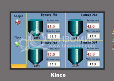 Пульт-управления-дозированием-инертных-материалов-из-4-х-бункеров